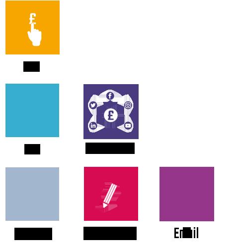 Digital strategy triangle